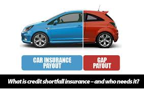 Credit Shortfall Insurance for Car Owners